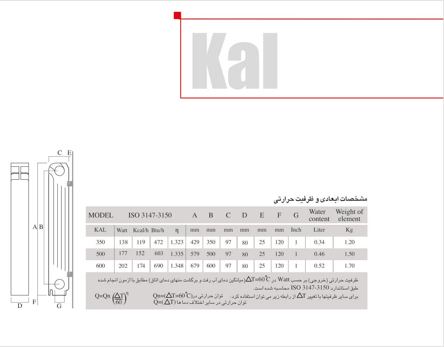 ایران رادیاتور کال